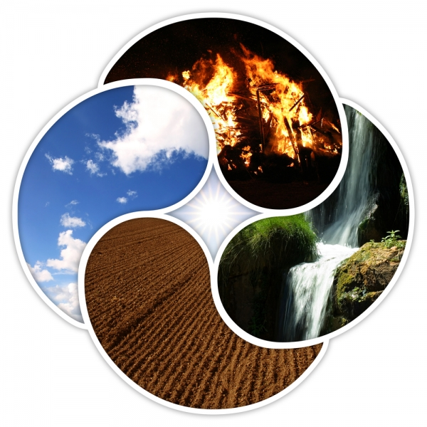 The 4 Elements in Astrology - Fire, Air, Earth, Water