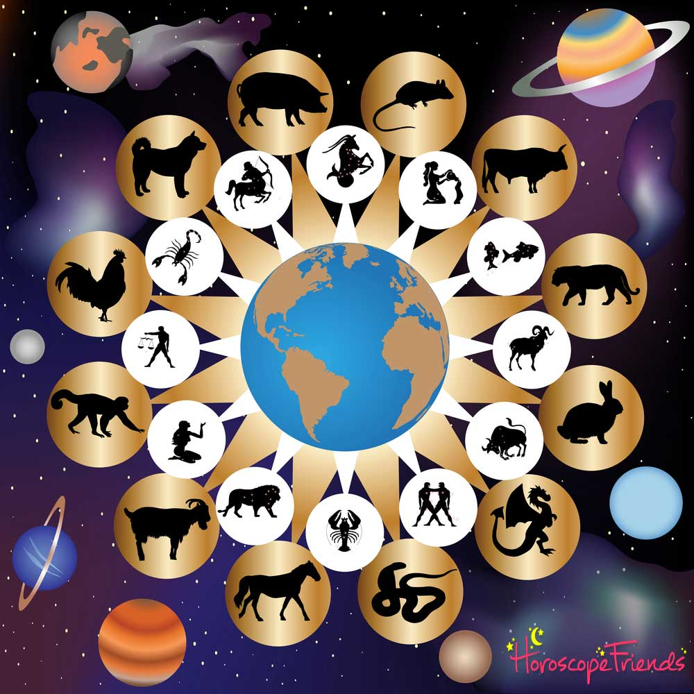 What is the difference between Vedic astrology vs. Western astrology?